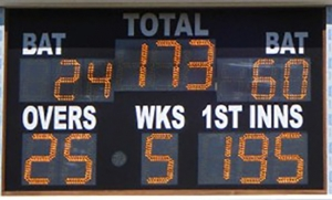 Club-15-Digit-Scoreboard-2